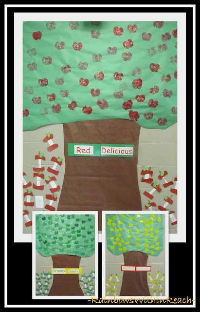 Apple Trees in Elementary School (Tree RoundUP via RainbowsWithinReach)