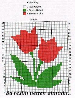 tığ işi battaniye motif şeması