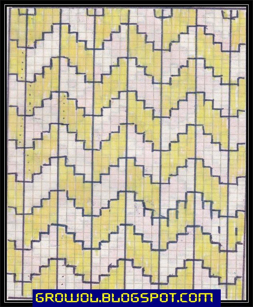 motif godhong asem motif kembang cengkeh motif kembang kepang motif