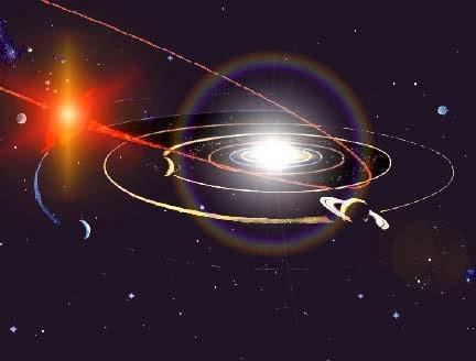 rota do planeta x - Nibiru