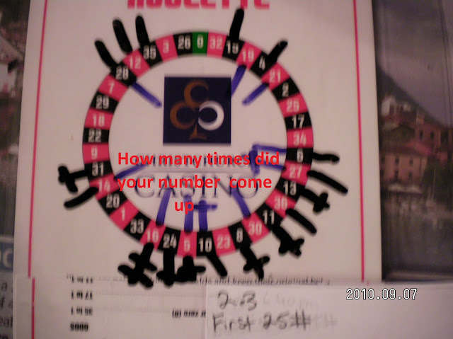 Roulette one number winnings