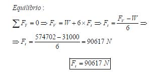 Ejercicio resuelto de Fluidos estatica ejercicio 2 formula 2