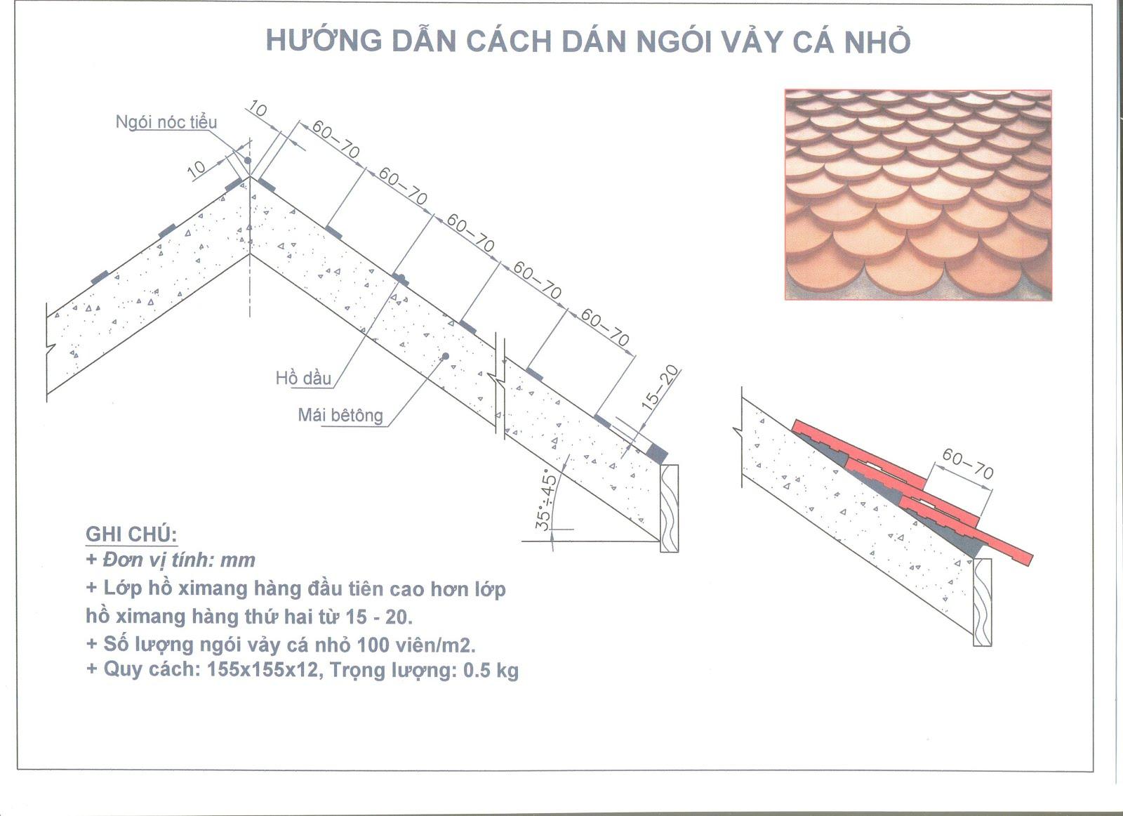 Tổng hợp game Audition Việt Nam: Hướng dẫn cài đặt nhạc ...