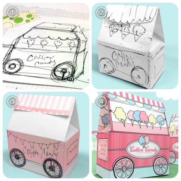 http://3.bp.blogspot.com/-_JM0L2eumBY/UjR8fq15I6I/AAAAAAAADFU/j2hJ51hTtOU/s1600/cotton_candy_stand_process.jpg