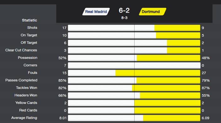 FM14 Cobra Tactic Match Real Madrid Dortmund