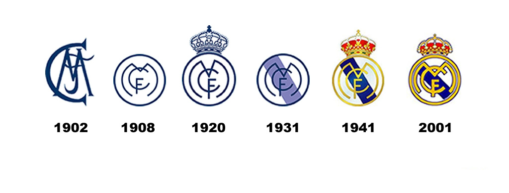 Evoluci  N Escudos Real Madrid