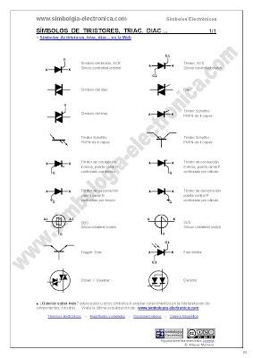 Simbología de tiristores, diac y triac