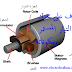 تعرف على محرك التيار المستمر ومكوناته
