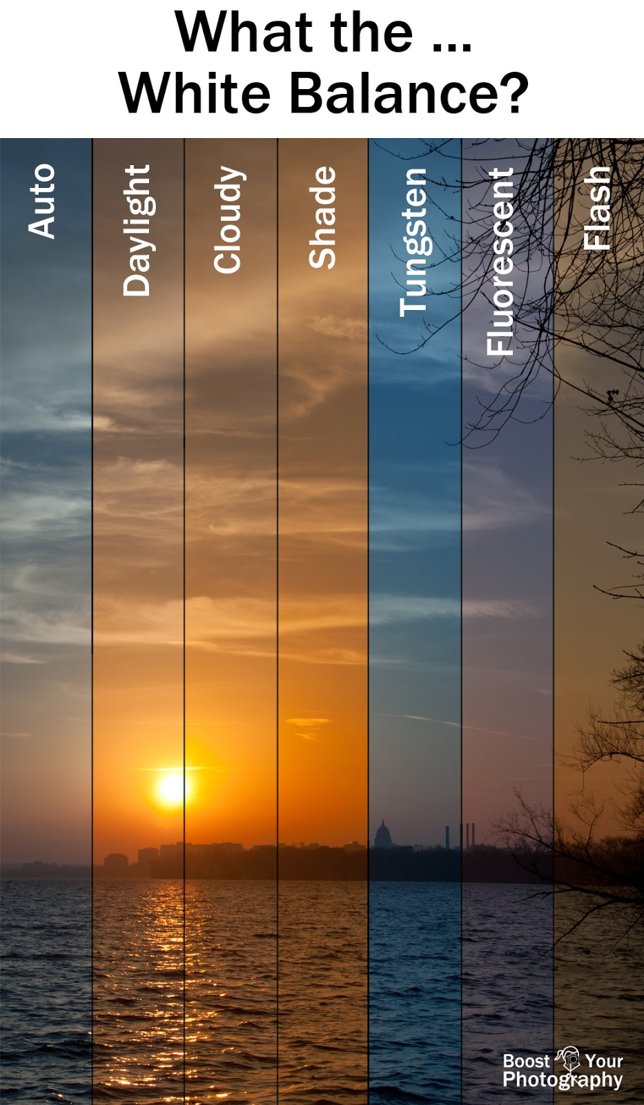 What the ... White Balance? | Boost Your Photography