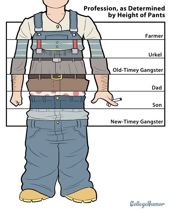 Profession - As Determined By Height Of Pants