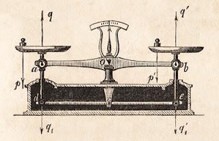 http://3.bp.blogspot.com/-_MM1FO-wDhM/UF8xsIUjHaI/AAAAAAAAAZ8/AEyrePB__cQ/s320/compendium_metrique_balance_roberval_dessin_daguin.jpg
