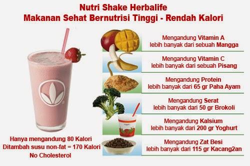 mamuju - program penurunan berat badan