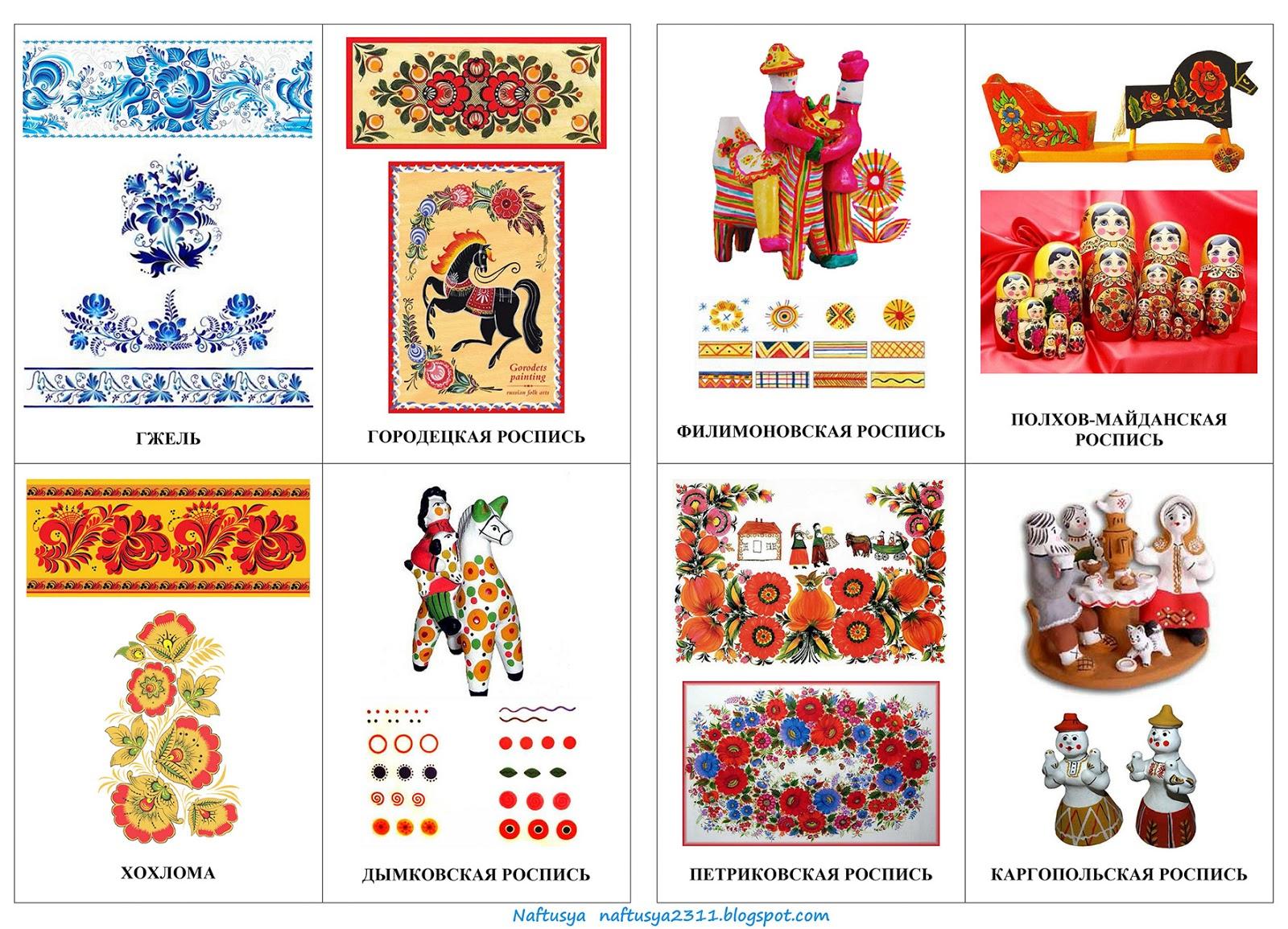 Виды декоративные росписи
