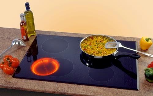 Como limpiarlo como limpiar la cocina for Cocina con vitroceramica