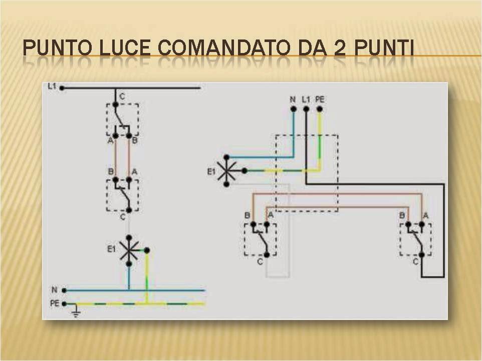 Schema Elettrico Per 4 Punti Luce : Impianto elettrico di un appartamento medio schemi