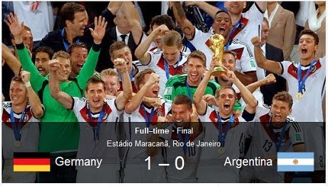 Germany VS Argentina 1 0 Final FIFA World Cup 2014 Highlights