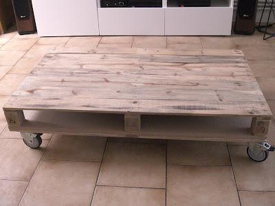 Gabulle in wonderland transformer une palette en table basse for Palette bricolage