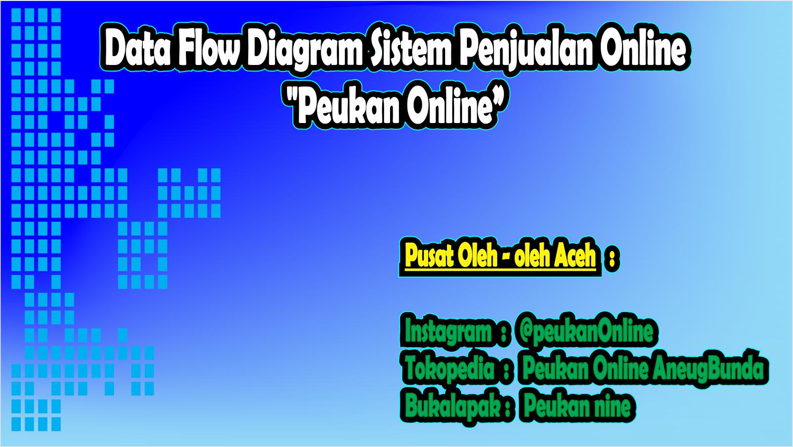 Data flow diagram sistem penjualan online peukan online anggun postingan kali ini akan membahas tentang data flow diagram penjualan online peukan online admin akan menjelaskan bagaimana cara membuat data flow diagram ccuart Image collections