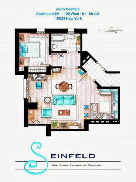 Plano del apartamento de Jerry Seinfeld. Seinfeld. Planos de apartamentos de series de televisión