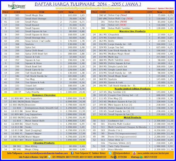 daftar harga tulipware 2014-2015 jawa