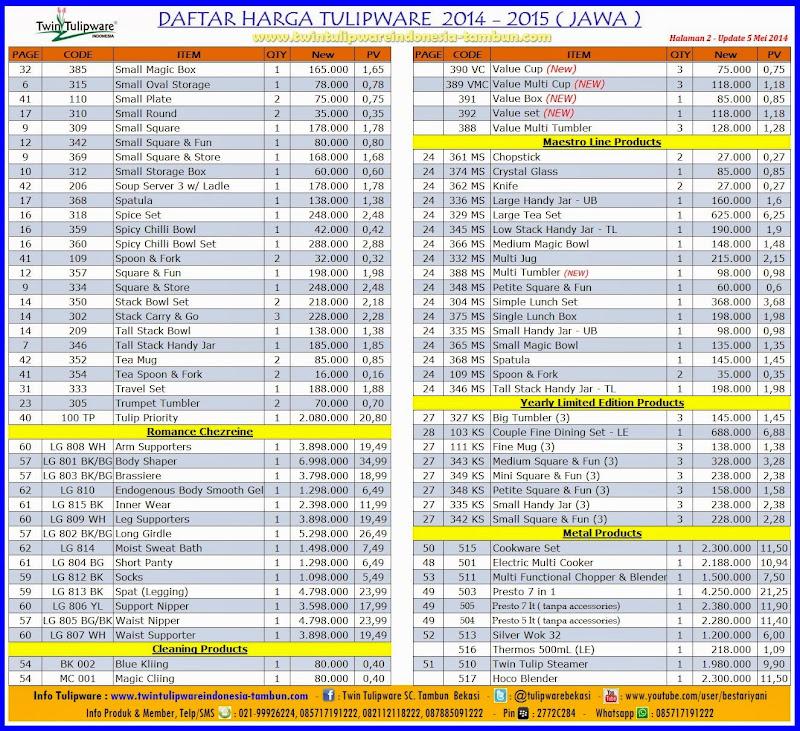 daftar harga tulipware tupperware 2014-2015 jawa