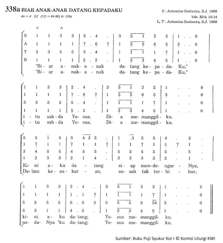 Chord Gitar Lagu Rohani Dia Raja: Lirik Dan Chord Lagu Biar Anak-anak Datang Kepadaku