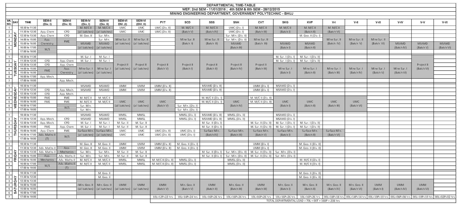 December 2015 mining department g p bhuj mngpml for Gtu be 6th sem time table
