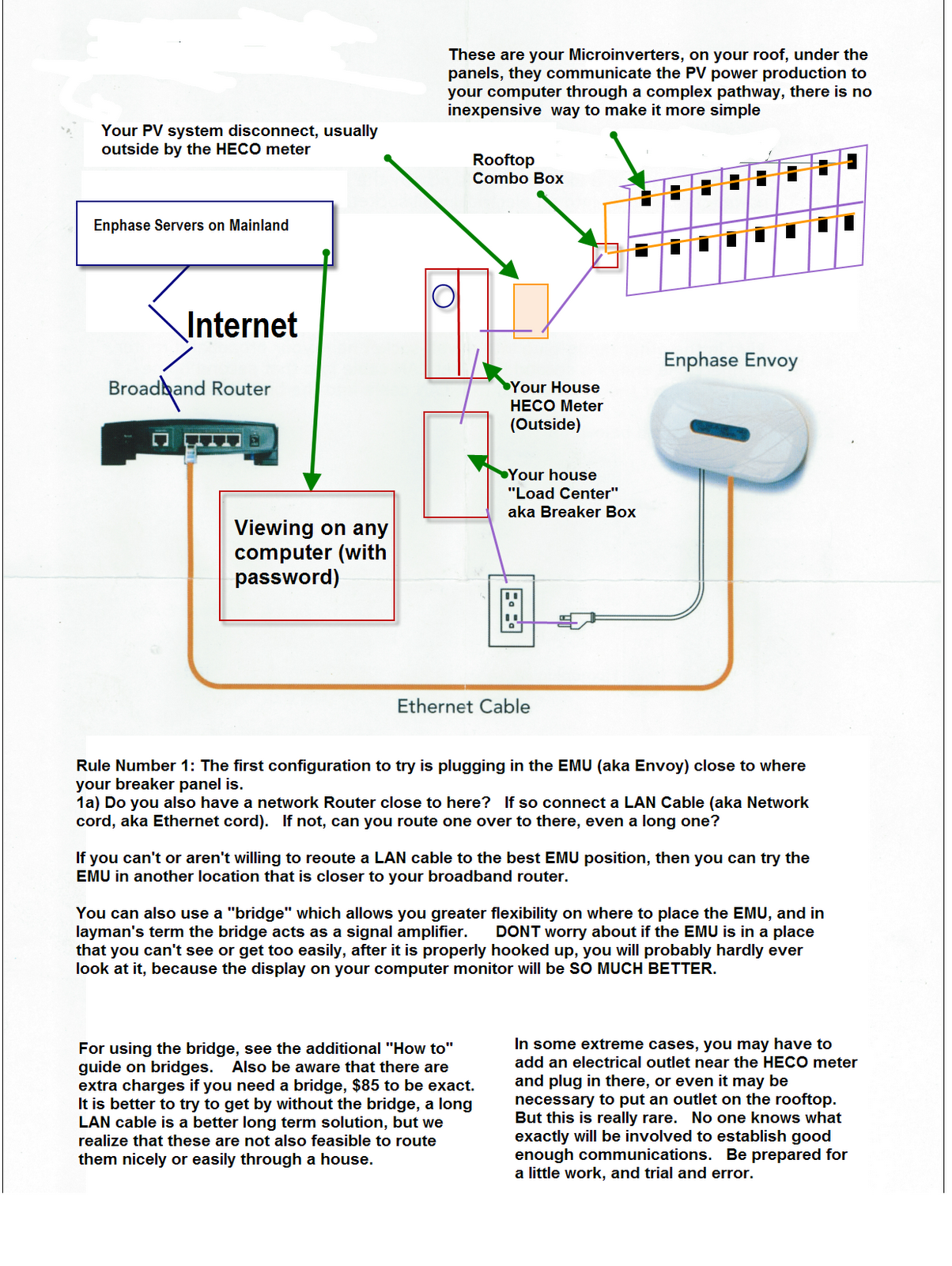 How A Gfci Works Basement Wiring Diagram Review Doityourselfcom Community Forums Pacific Energy Strategies Llc Emu Envoy To Hook Up And Bridge Also