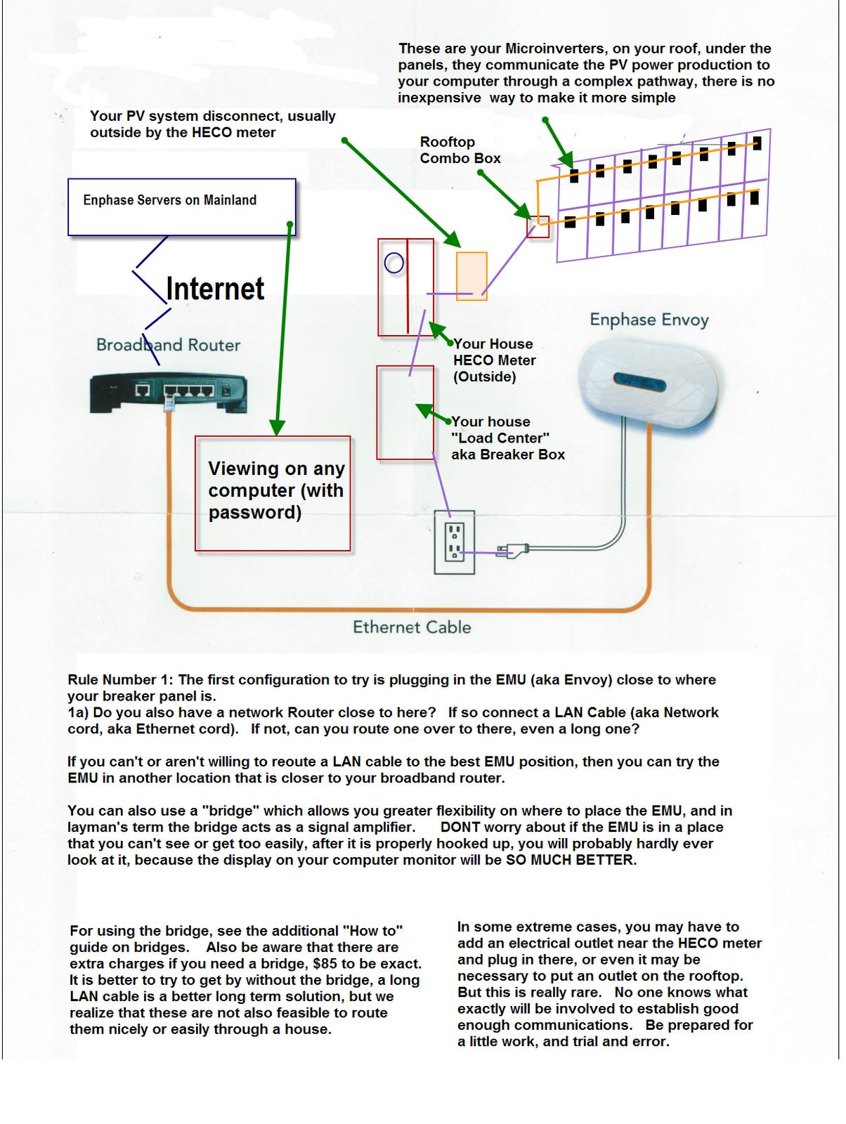 How Gfci Works Single Wiring Diagram Pacific Energy Strategies Llc Emu Envoy To Hook Up And Bridge Also Circuit Breaker Vs Receptacle
