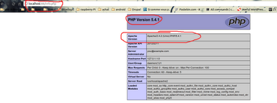php 5.4.1 + Apache 2.4.2 sur localhost:88