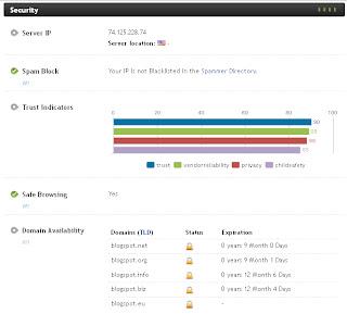 Complete website review ScreenShot