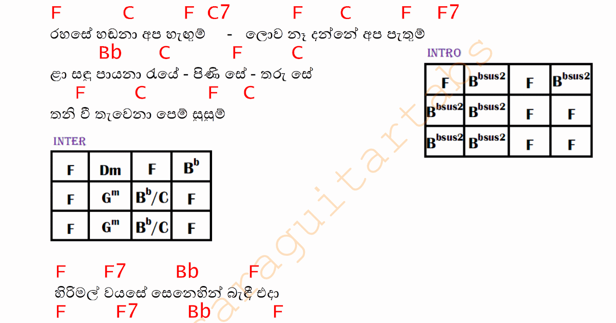 Snap Rahase Hadana Chords Sinhala Guitar Lessons With Tabs And