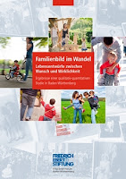 Familienbild im Wandel - Studie