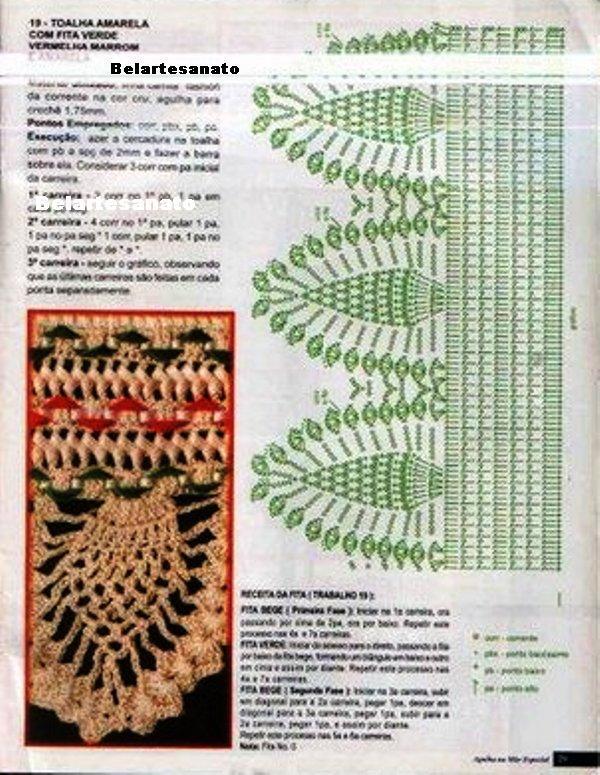 Cantinho da Arte* Dani Priess: Gráficos de Barrados em Crochê
