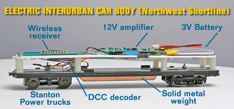 dcc ho scale trains
