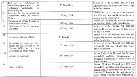 INEC Releases 2015 Elections Time Table