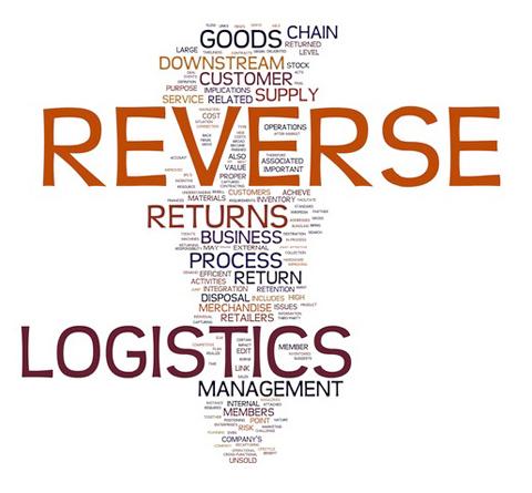 OPEP: Revers... Reverse Logistics In India
