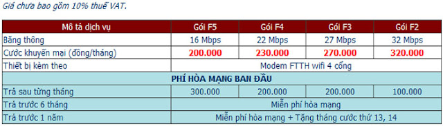 Đăng Ký Lắp Đặt Internet FPT Phường Phú Mỹ 2