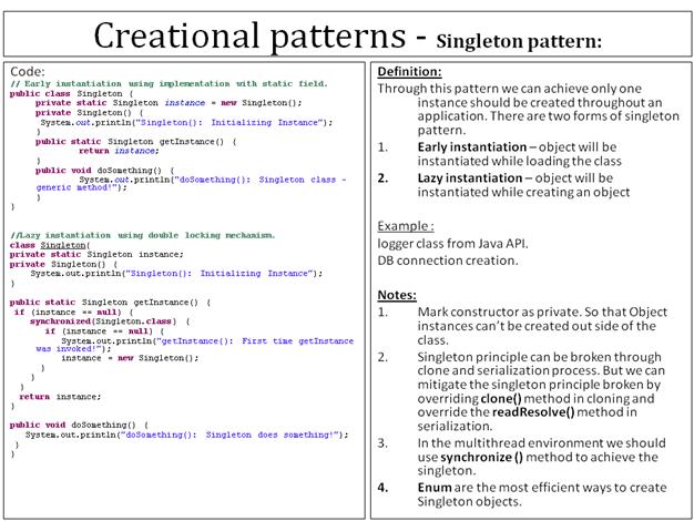 creational design patterns
