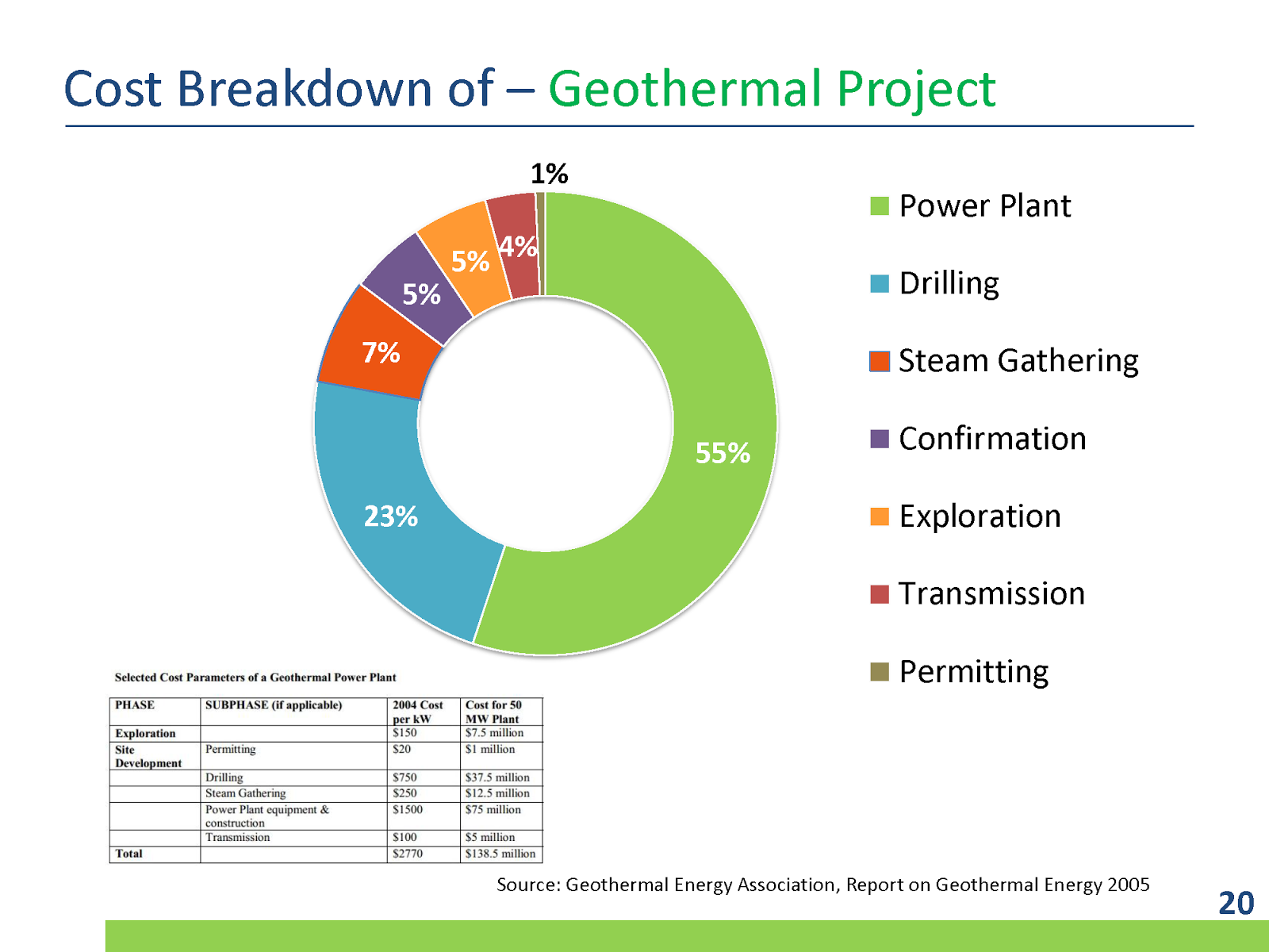 nuclear energy or geothermal energy
