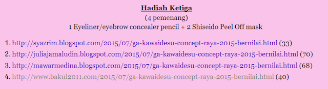 Menang Giveaway Kawaidesu Concept Raya
