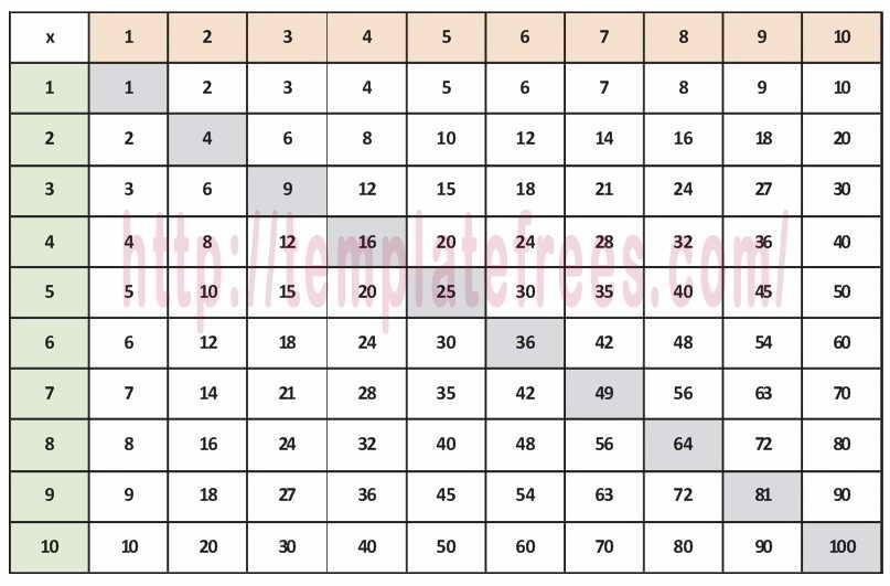 multiplication chart size 1275x1650 blank multiplication chart www ...