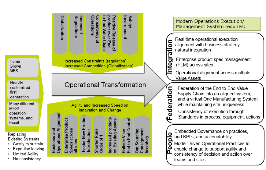loreal company operation management system We specialize in transforming manufacturing operations through systems, infrastructure, and employee mindsets, and provide strategic guidance on a wide range of manufacturing issues such as network configuration, capital productivity, and make vs buy decision-making.