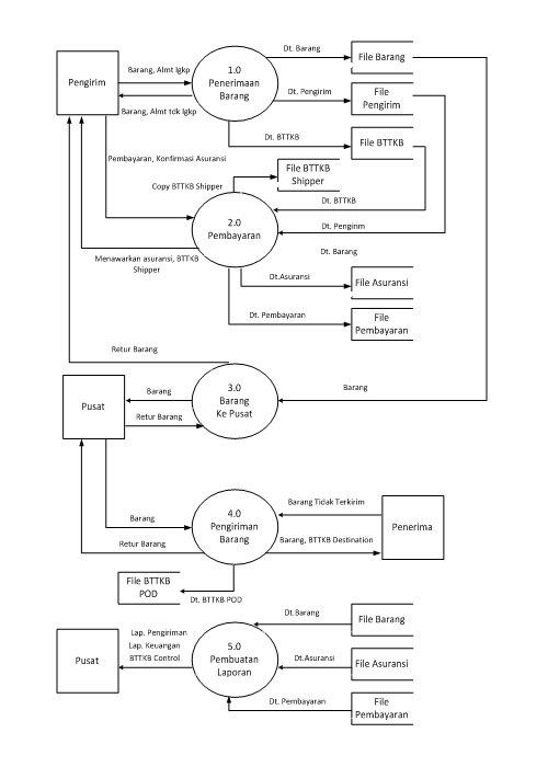 Eboys note tiki indonesia diagram nolzero ccuart Choice Image