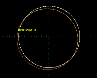 asteroid and earth orbit intersect