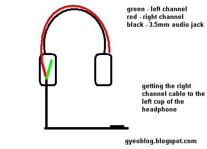 start2+pic how to modify a 2 sided wire headphone to 1 sided wire headphone