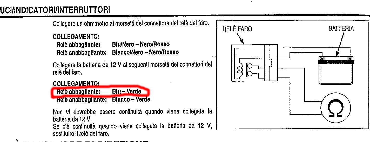 Schema Elettrico Per Faretti Moto : Mototopo autogatto fai da te faretti aggiuntivi
