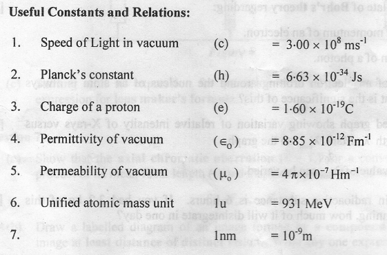physics sydney reaction paper format