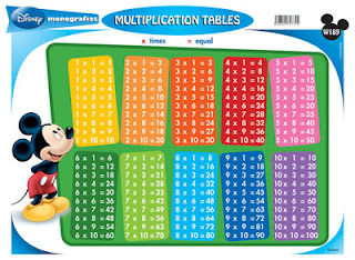 Go Back > Pics For > Colorful Multiplication Table