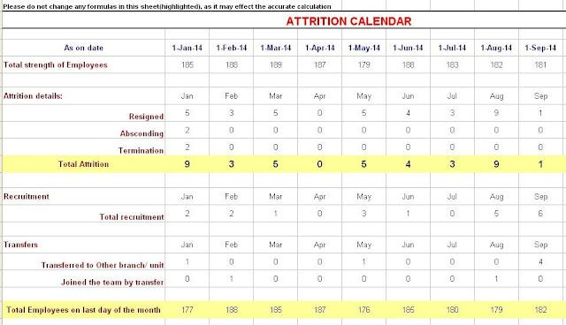 attrition calculation formula in excel